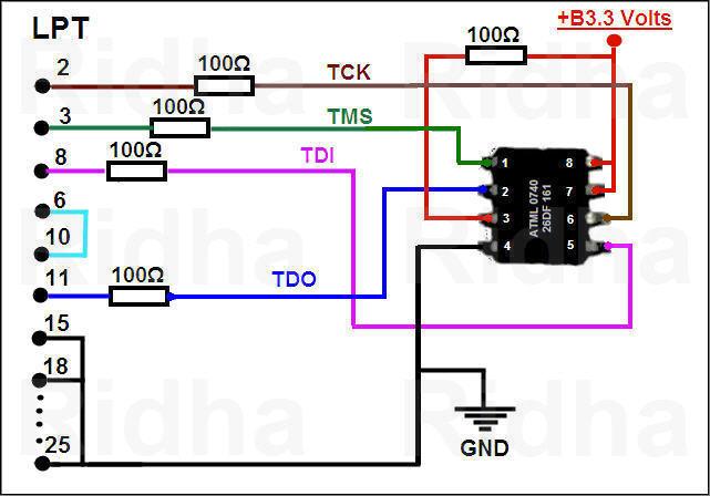 جيتاج ستار سات 7100/7300 USB والأجهزة الشبيهة