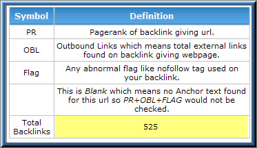 فحص الباك لينك - طريقة معرفة عدد الروابط الخارجية -backlink checker - معرفة backlink موقعك