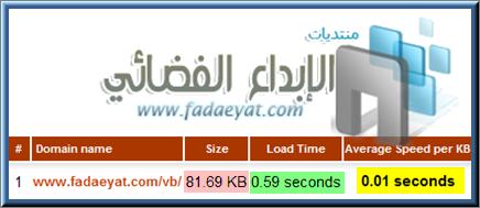 فحص سرعة الموقع Website Speed Test