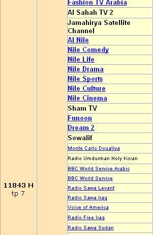 ترددات النايل سات , تردد قناة التت , قناة طيور الجنة , تردد قناة روتانا سينما 2013