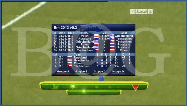 Plugin E2-EM 2012