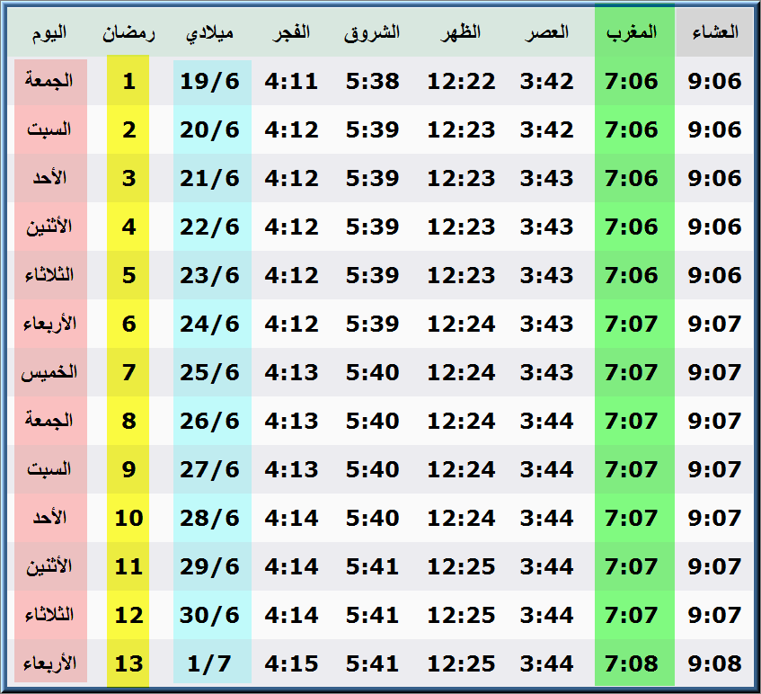 إمساكية شهر رمضان 1436 المملكة العربية السعودية