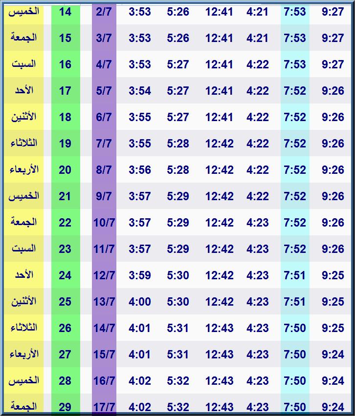 إمساكية شهر رمضان 2015 المملكة الاردنية الهاشمية