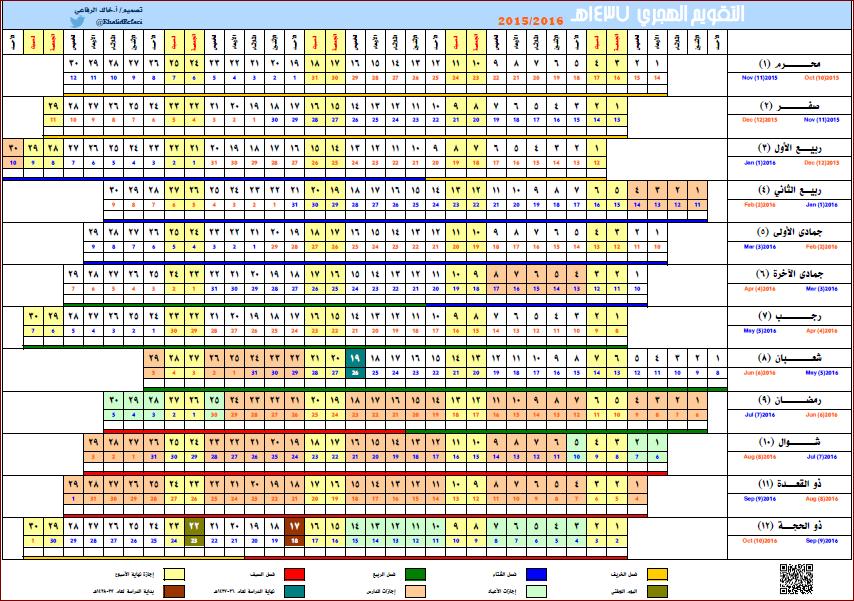 تقويم مكة المكرمة الهجري 1437