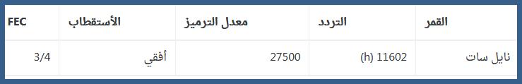 قنوات افلام الرعب 2020 , قنوات الافلام العربية 2020 , قنوات الافلام الاجنبية nilesat