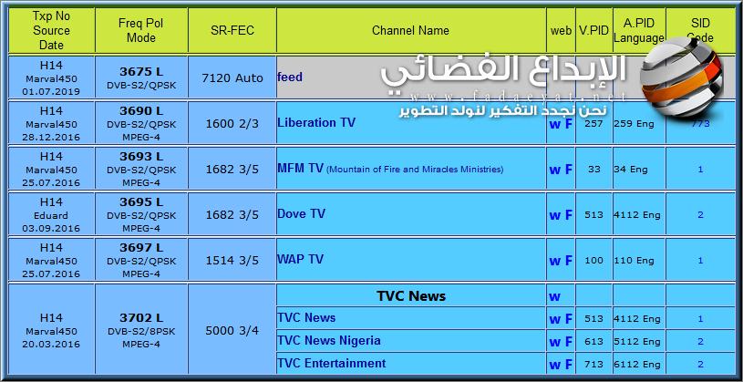 تردد قناة T Series HD على قمر Eutelsat 70B