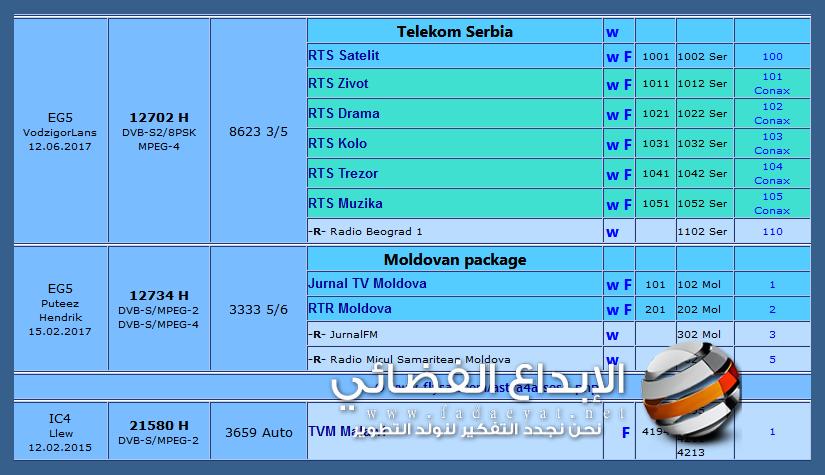 ترددات مجانا على قمر sirius تعمل بالمجان , ترددات سايروس , ترددات قمر سيروس