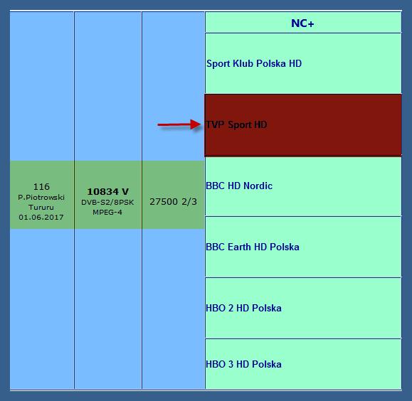 تردد قنوات TVP البولندية على هوت بيرد , قناة TVP 1 HD , قناة TVP sport HD