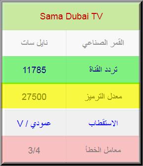 Frequency channel Dubai TV HD