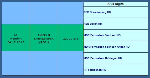 تردد قناة Fréquence ARD على قمر Hotbird 13E , القنوات الالمانية 2018