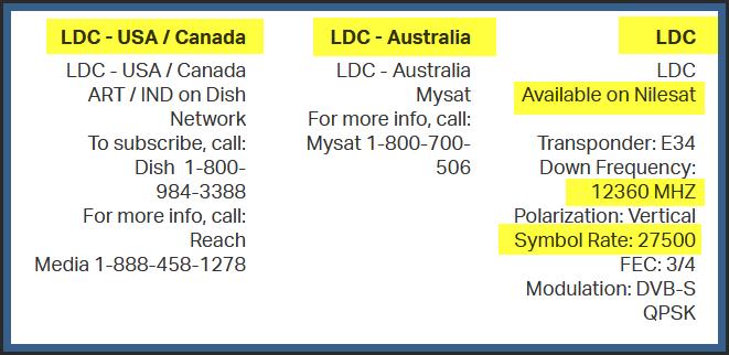 ترددات LB2 International , تردد قناة ال بي سي LBC Europe