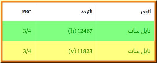 تردد قناة دولة الكويت hd على نايل سات K.TV H D