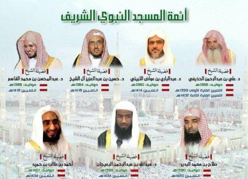 اسماء قائمة ائمة المسجد النبوي , صور ائمة مسجد المدينة المنورة