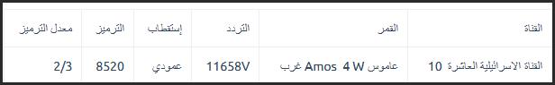 قناة مكان وقمر اموس , تردد مكان تردد تلفزيون قناة makan مكان الرياضية
