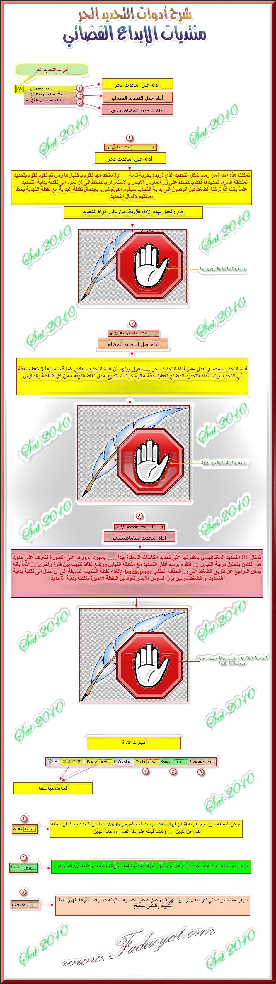 شرح أدوات الفوتوشوب - أدوات التحديد الحر