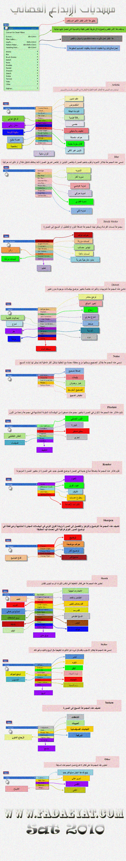 شرح قوائم الفوتوشوب بالصور, شرح قائمه Filter