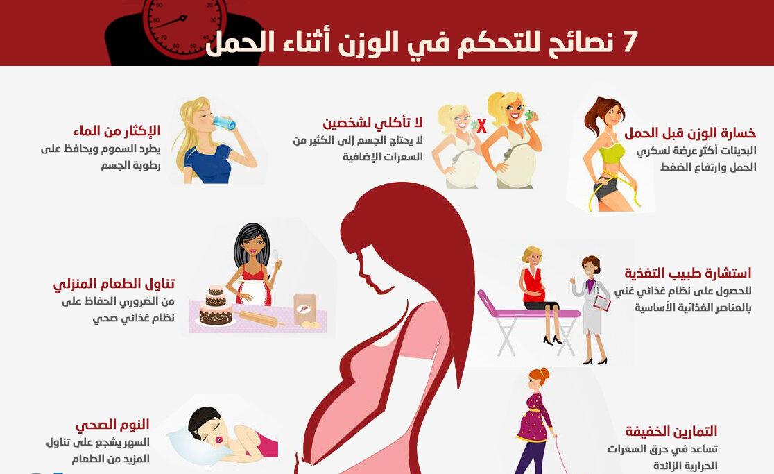 كيف احافظ على وزني اثناء الحمل , التغذية الصحية للحامل