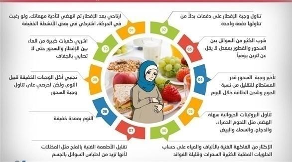 هل الصيام يؤثر علي الحامل في الشهر الثامن دعاء للحامل في الشهر الثامن