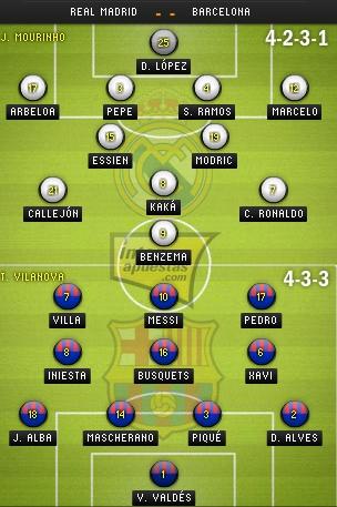 مباراه الكلاسيكو 2-3-2013 , مباراة الكلاسيكو 2-3-2013 , كلاسيكو ريال مدريد 2-3-2013