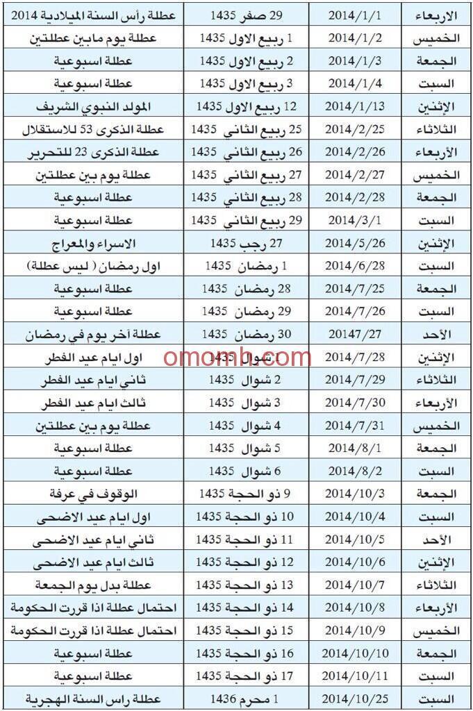 موعد الاجازات والعطل الرسمية في دولة الكويت للعام 2014
