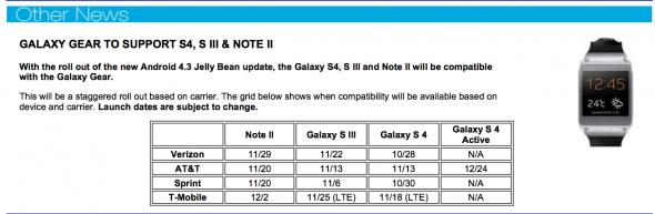 وثائق مسربة تكشف عن تحديث الأندرويد 4.3 فى جالاكسى S3 و نوت 2 وجالاكسى S4 وS4 Active