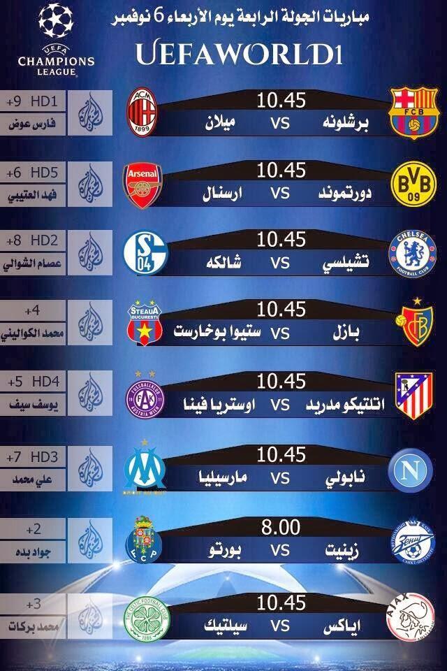 مواعيد و القنوات الناقلة و معلقى مباريات يوم الاربعاء 6-11-2013