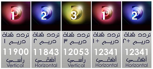 تردد قنوات دريم 1 و 2 و 3 وبلس 1 و 2, تردد قنوات دريم للمسلسلات