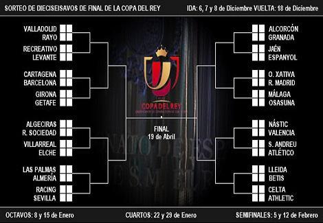 قرعة كأس ملك أسبانيا تبعد البارسا والريال عن الصدام حتى النهائي 2014