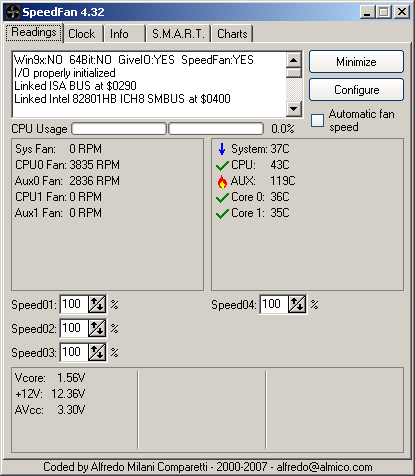 تحميل برنامج قياس درجة حرارة الكمبيوتر و البروسيسور SpeedFan Class Computer