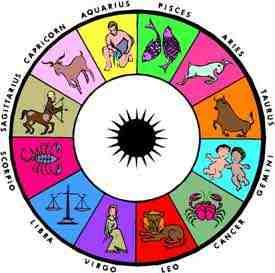 Daily Horoscope Thursday 21 November 2013 , Daily Horoscope 21/11/2013