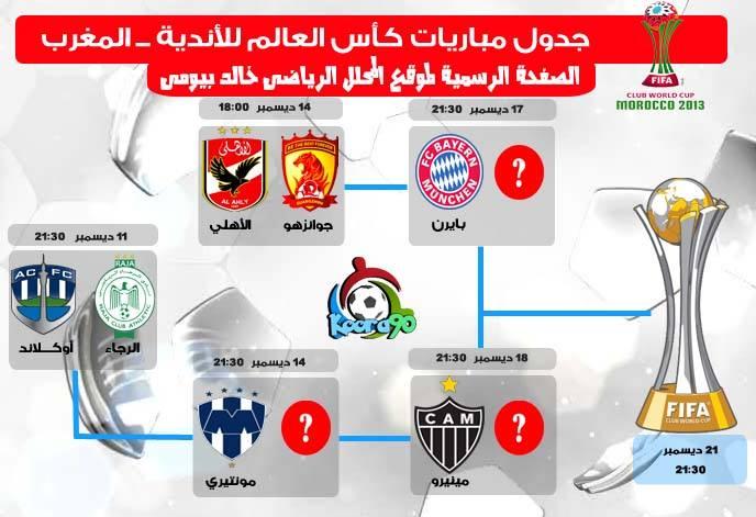 مواعيد و توقيت مباريات الاهلي المصري في كأس العالم للاندية في المغرب 2013 ,2014