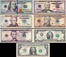 اسعار الدولار في جميع محافظات مصر اليوم الثلاثاء 10-12-2013