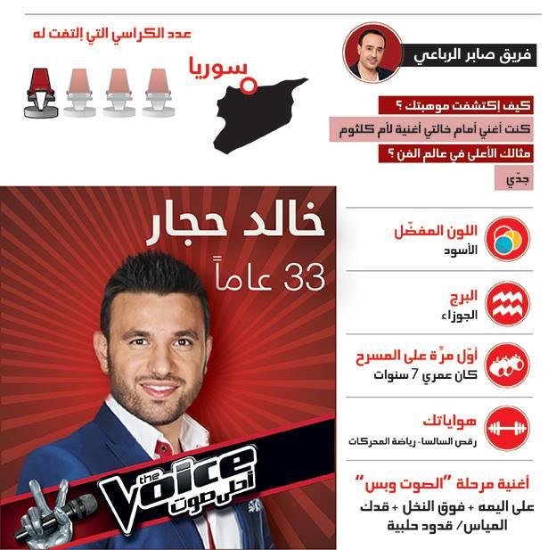 يوتيوب اغنية على اليمه - فوق النخل - قدك المياس - خالد الحجار - ذا فويس2 اليوم السبت 28-12-2013