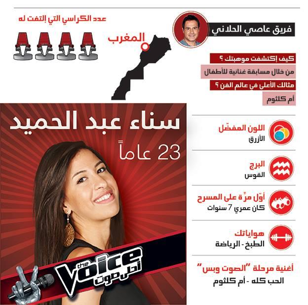 يوتيوب اغنية الحب كله - سناء عبد الحميد - ذا فويس 2 اليوم السبت 28-12-2013