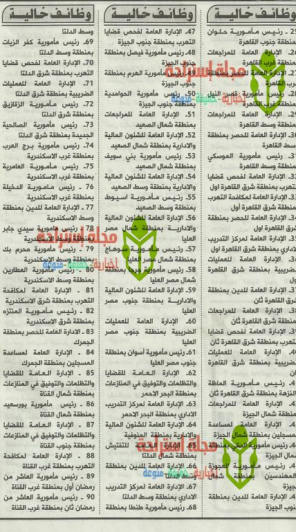 وظائف جريدة الاهرام اليوم الخميس 2-1-2014 , وظائف خالية 2 يناير 2014