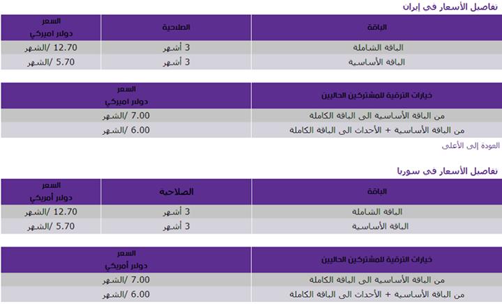 سعر الاشترك في قنوات bein Sport في جميع دول الوطن العربي , أسعار الاشتراك في قنوات بي أن سبورت كاملة