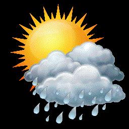 حالة الطقس و درجات الحرارة المتوقعة لهذا اليوم في مصر السبت 11-1-2014