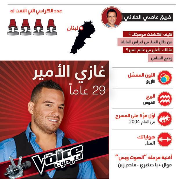 ���� ���� ������� �� �� ���� 2014 , ��� ���� ���� �� The Voice 2 ������ ������ 2014
