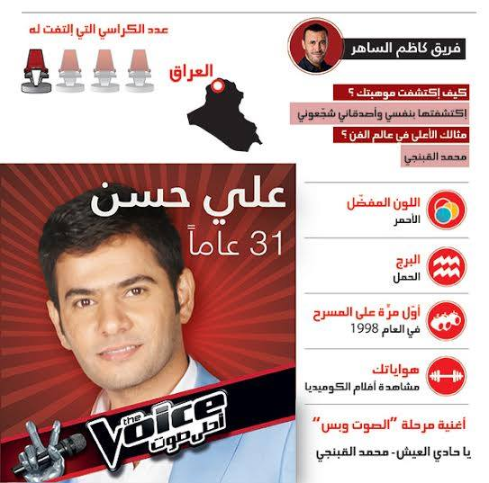 ���� ���� ������ �� ����2 - The Voice ������ ������ 2014 , ��� ���� ���� The Voice