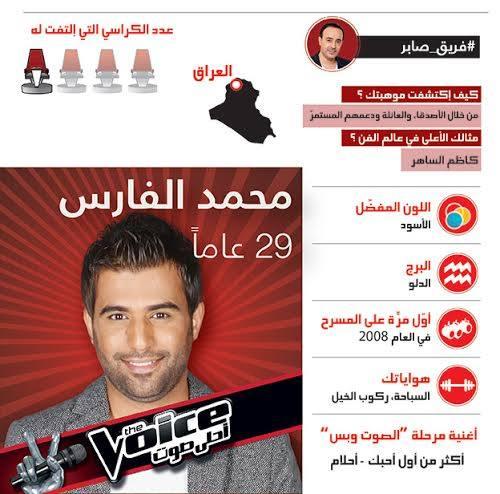 يوتيوب اغنية اكثر من الاول احبك - محمد الفارس برنامج ذا فويس2 - الحلقة الرابعة the voice احلي صوت 20