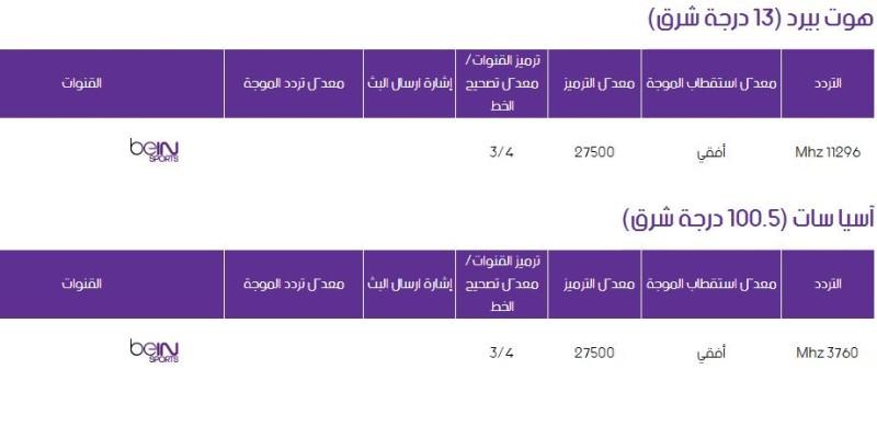 اسعار رسيفر بي ان سبورت في السودان 12 شهر