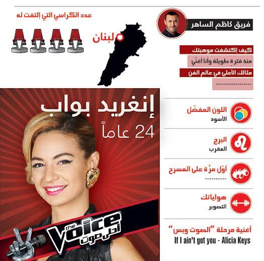 ����� ���� ���� ������ �� ����2 - The Voice ������ ������ 2014 , ��� ���� ���� ������ �� �� ����