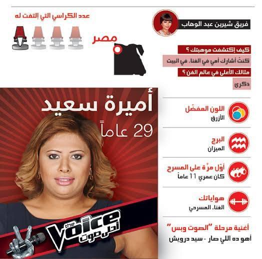 ����� ���� ����� �� ������ �� ���� 2014 , ��� ��� ���� ����� ���� ��� ������ ������ The Voice2 2014