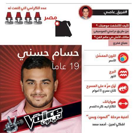 يوتيوب اغنية اشكي لمين - حسام حسني - برنامج ذا فويس - The Voice الحلقة 5 اليوم السبت 26-1-2014