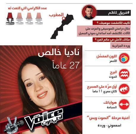 يوتيوب اغنية اسمعوني نادية خالص - برنامج ذا فويس - The Voice الحلقة 5 - اليوم السبت 25-1-2014