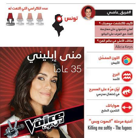 ������ ����� Killing Me Softly ��� ������ ������ �� ���� - The Voice ����� ����� 25-1-2014