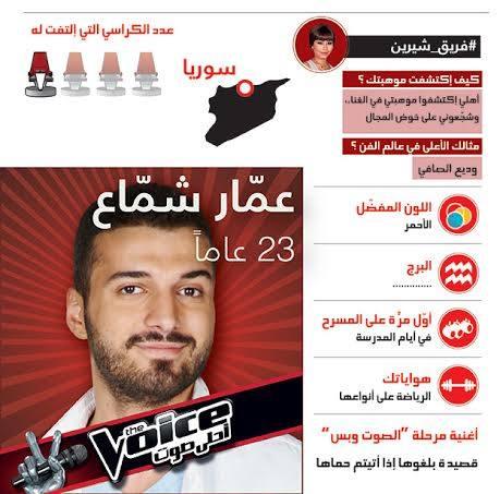 ������ ����� ������ ��� ����� ����� ���� ���� ������ �� ���� - The Voice ����� ����� 25-1-2014