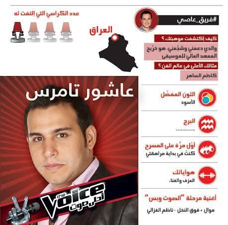 ������ ���� �� ��� ��� ����� ����� ����� - ������ �� ���� - The Voice ����� ����� 26-1-2014