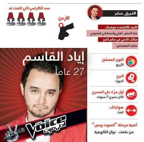 يوتيوب اغنية من علمك إياد القاسم برنامج ذا فويس - The Voice الحلقة الاخيرة السبت 26-1-2014