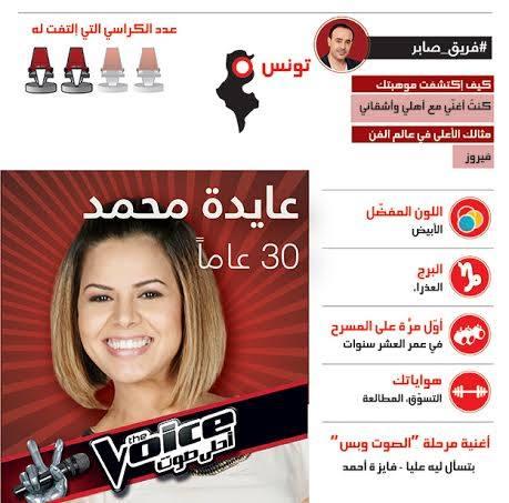 يوتيوب اغنية بتسأل ليه عليا - عايدة محمد - برنامج ذا فويس - The Voice اليوم السبت 26-1-2014